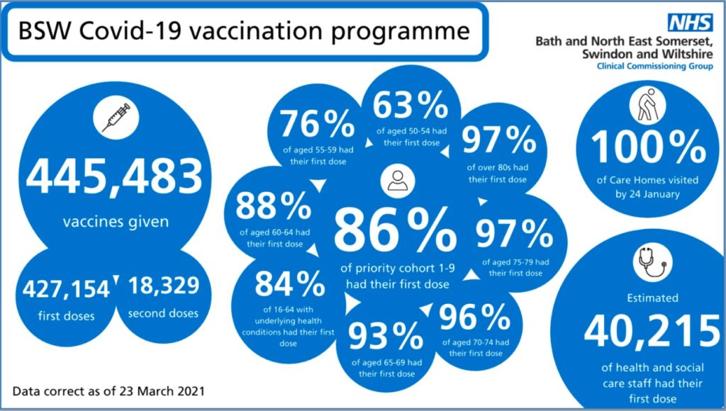 Vaccination programme advert