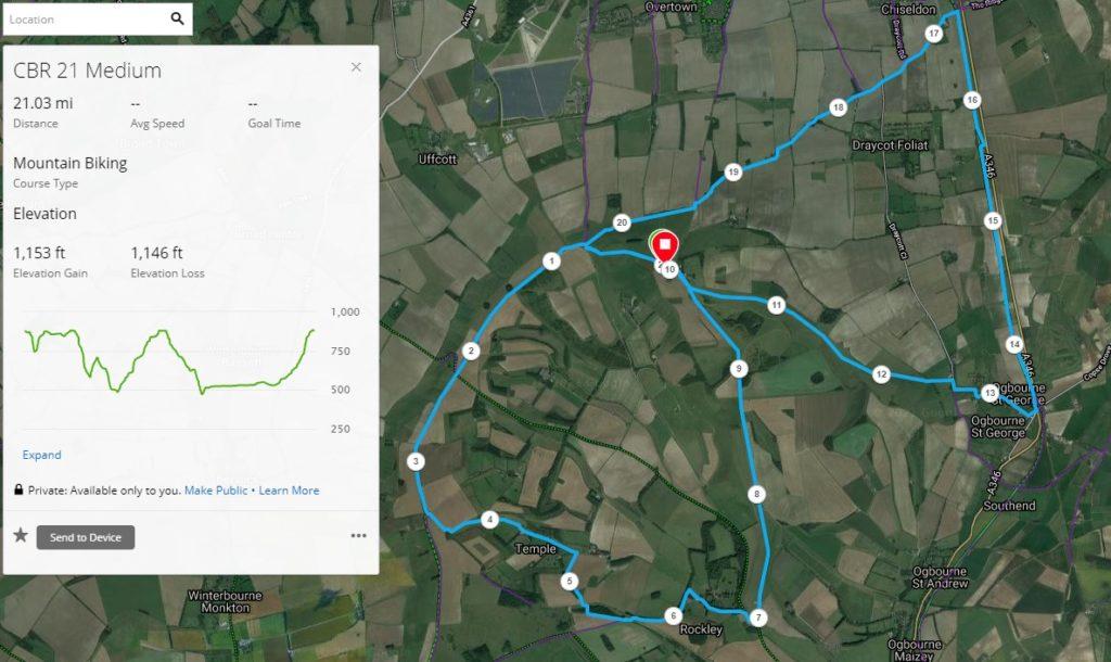 MacMillan Castles Bike Ride